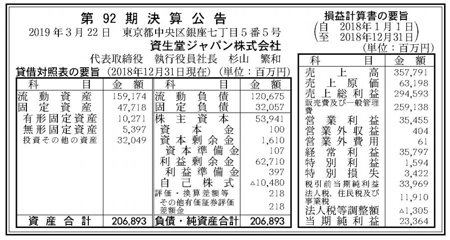 資生堂ジャパン株式会社 売上高