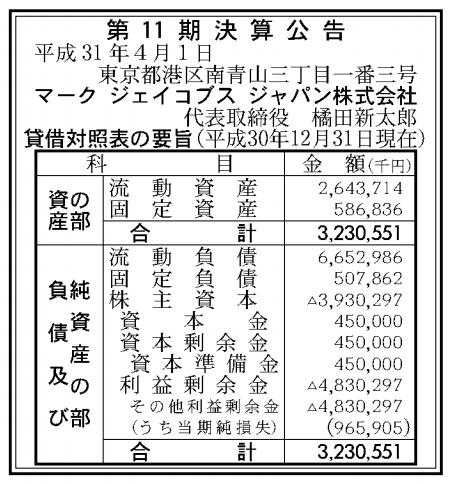 マークジェイコブスジャパン株式会社 売上高