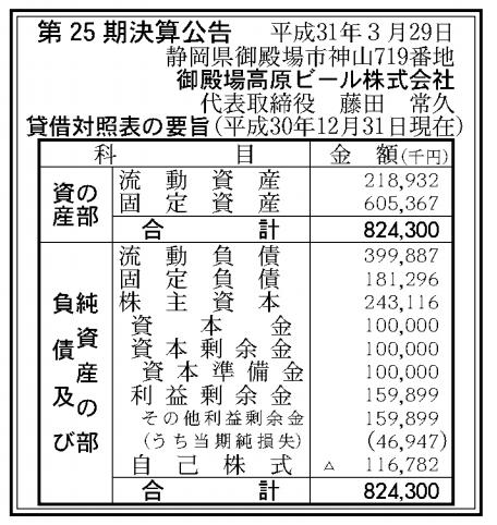 御殿場高原ビール株式会社 売上高
