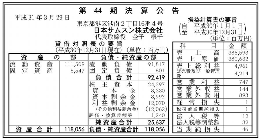 日本サムスン株式会社 売上高