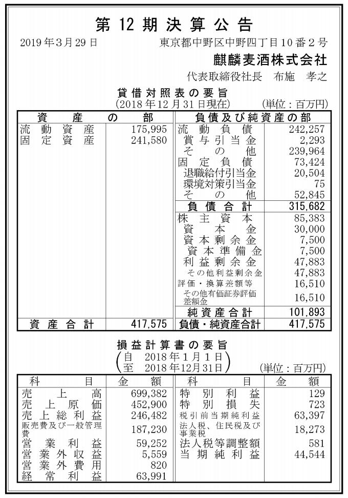麒麟麦酒株式会社 売上高