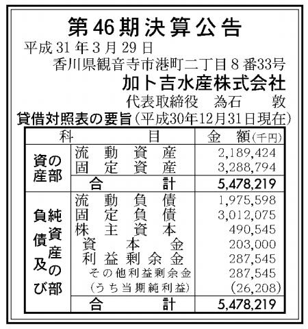 加ト吉本舗株式会社 売上高