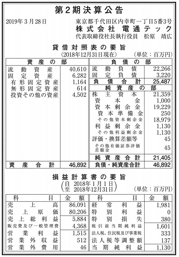 株式会社電通テック 売上高