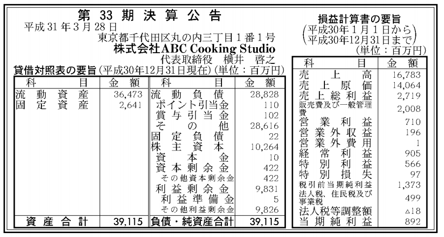 株式会社ABC Cooking Studio 売上高