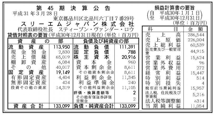 スリーエムジャパン株式会社 売上高