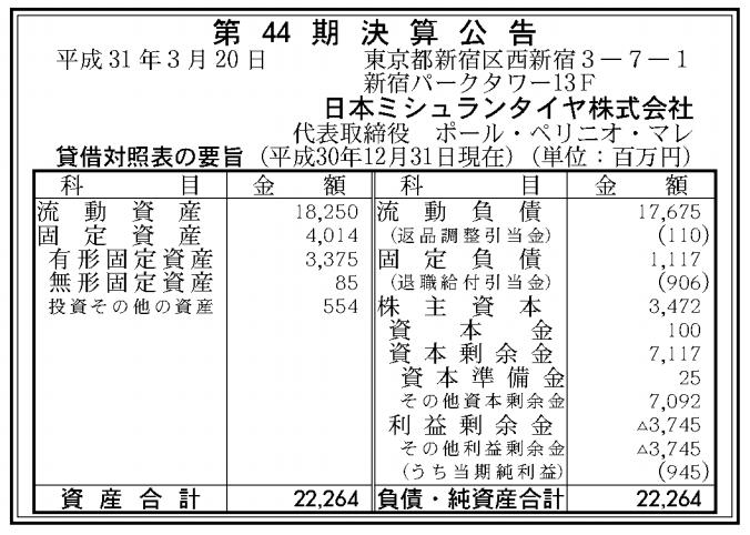 日本ミシュラン株式会社 売上高