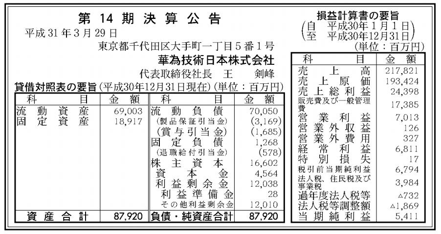 華為技術株式会社 売上高