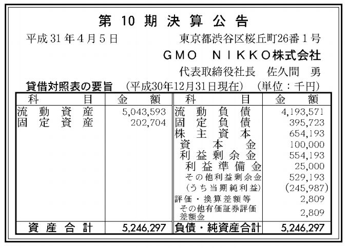 GMO NIKKO株式会社 売上高