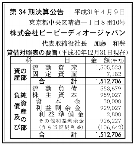 株式会社ビービーディーオージャパン 売上高