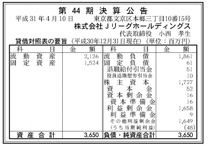 株式会社Jリーグホールディングス 売上高