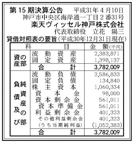 楽天ヴィッセル神戸株式会社 売上高