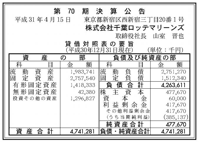 株式会社千葉ロッテマリーンズ 売上高