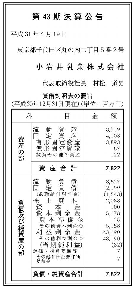 小岩井乳業株式会社 売上高