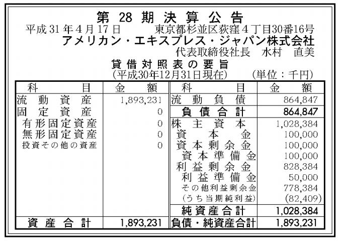 アメリカン・エキスプレス・ジャパン株式会社 売上高
