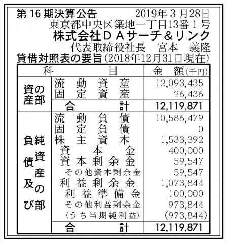 株式会社DAサーチ&リンク 売上高