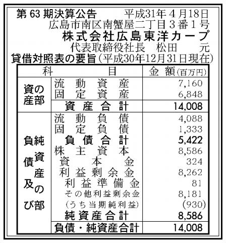 株式会社広島東洋カープ 売上高