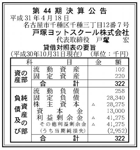 戸塚ヨットスクール株式会社 売上高