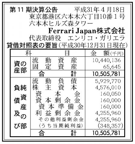 Ferrari Japan株式会社 売上高