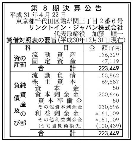 リンクトイン・ジャパン株式会社 売上高