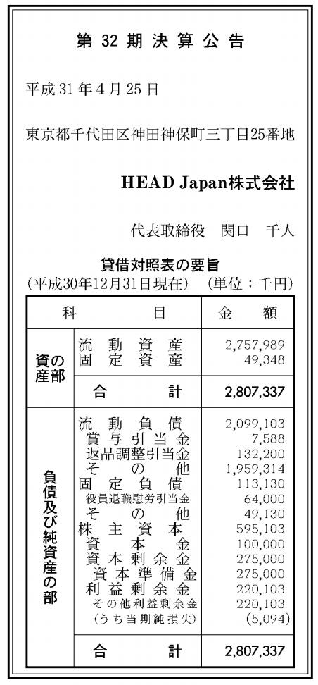 HEAD Japan株式会社 売上高