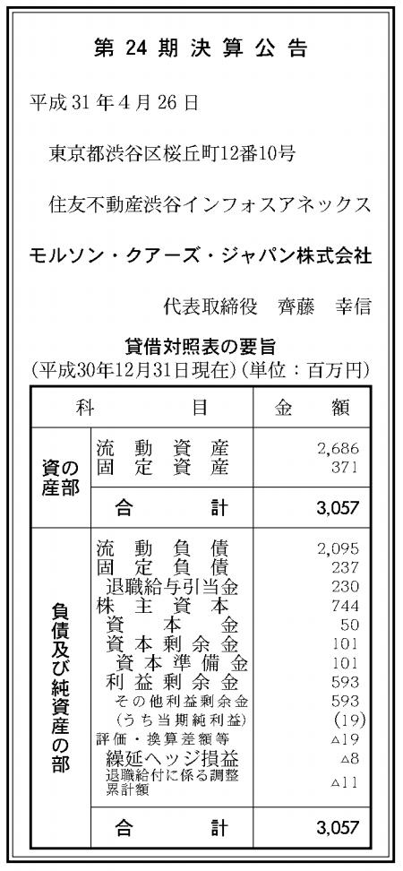 モルソン・クアーズ・ジャパン株式会社 売上高