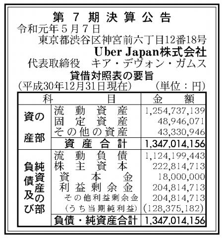 Uber Japan株式会社 売上高