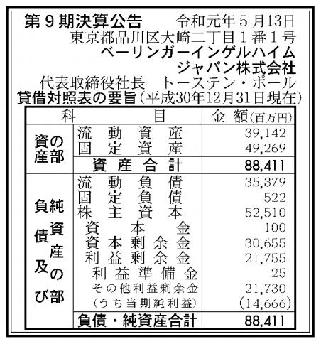 ベーリンガー・インゲルハイムジャパン株式会社 売上高