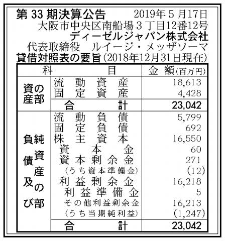 ディーゼルジャパン株式会社 売上高