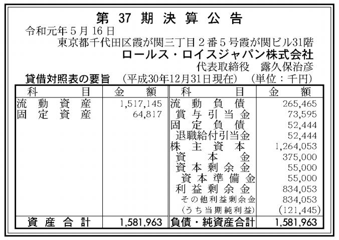 ロールス・ロイスジャパン株式会社 売上高