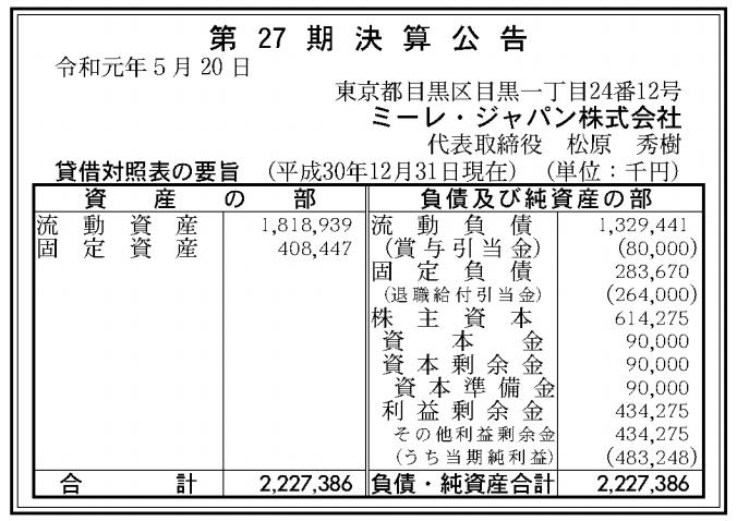 ミーレ・ジャパン株式会社 売上高