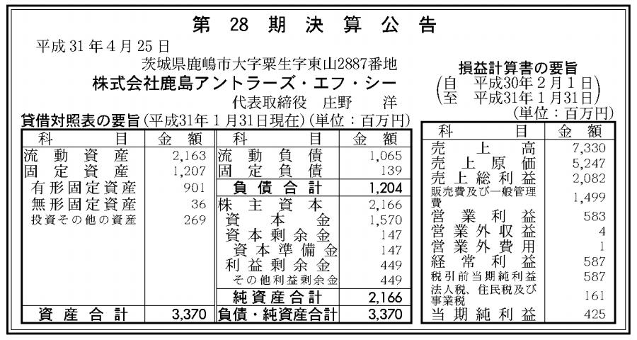 株式会社鹿島アントラーズ・エフ・シー 売上高