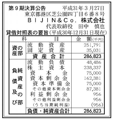 BIJIN&Co.株式会社 売上高