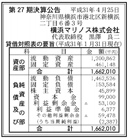 横浜マリノス株式会社 売上高