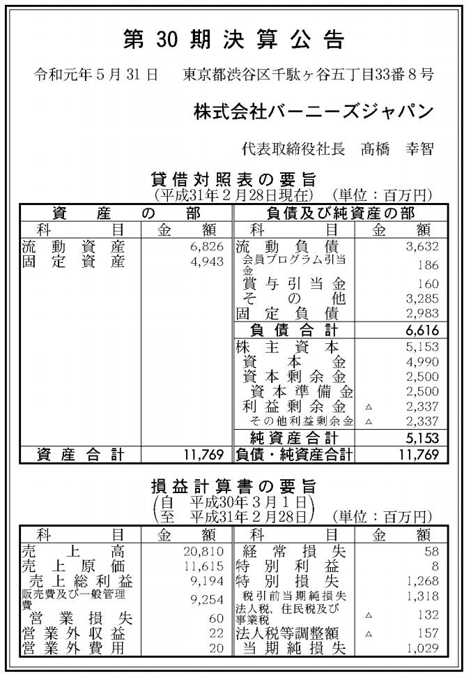 株式会社バーニーズジャパン 売上高