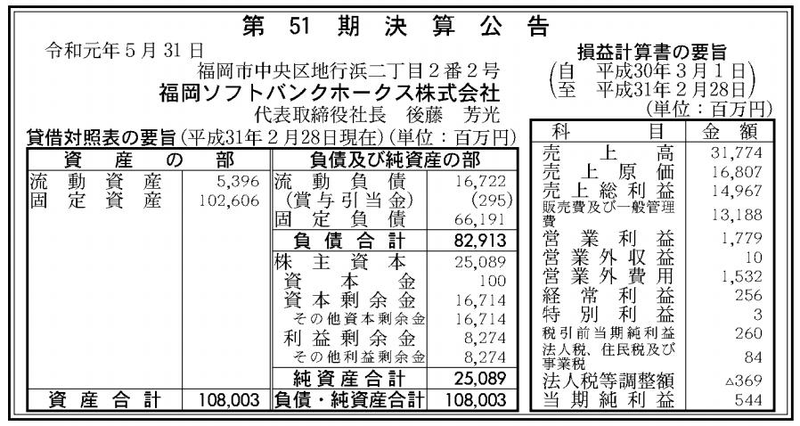 福岡ソフトバンクホークス株式会社 売上高