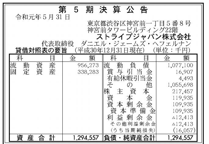 ストライプジャパン株式会社 売上高