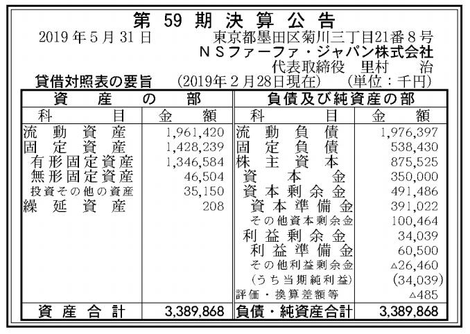 NSファーファ・ジャパン株式会社 売上高