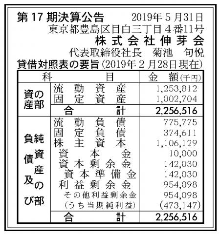 株式会社伸芽会 売上高