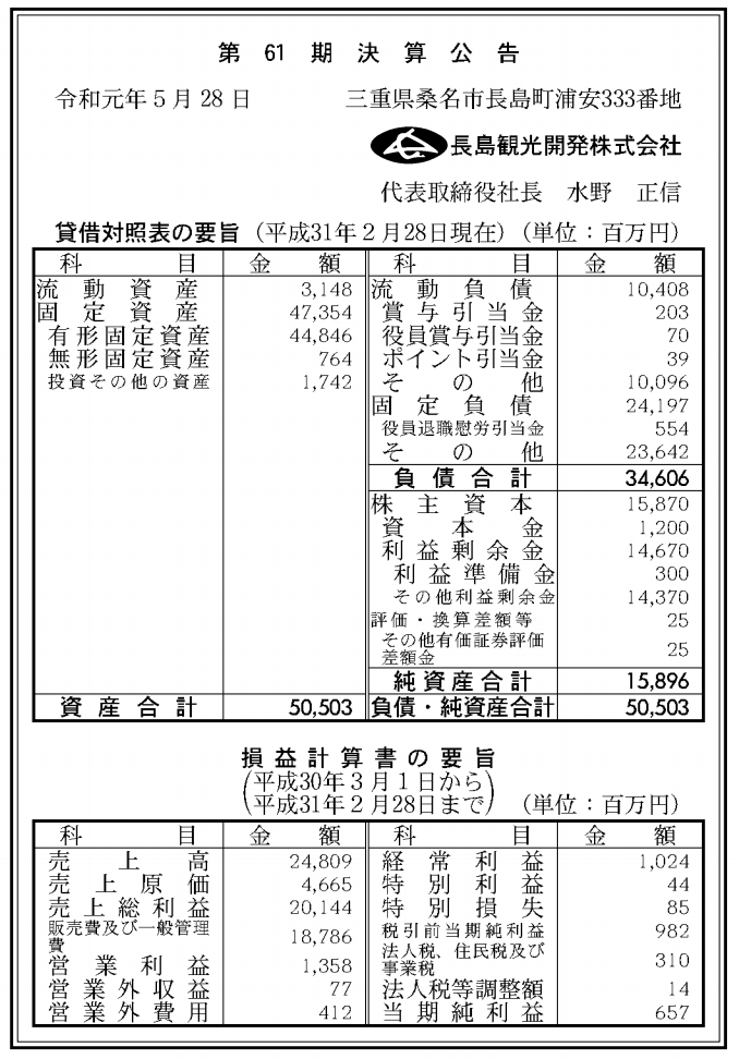 長島観光開発株式会社 売上高