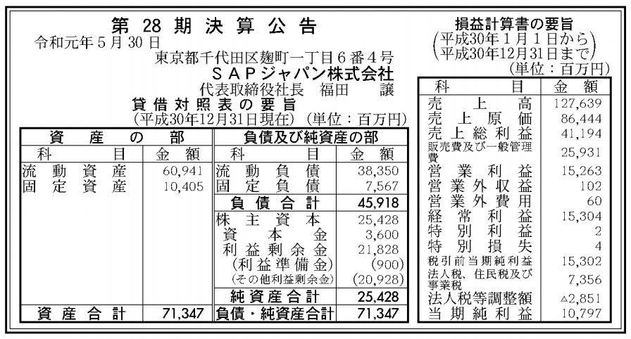 SAPジャパン株式会社 売上高