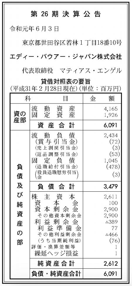 エディー・バウアー・ジャパン株式会社 売上高