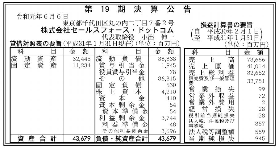 株式会社セールスフォース・ドットコム 売上高