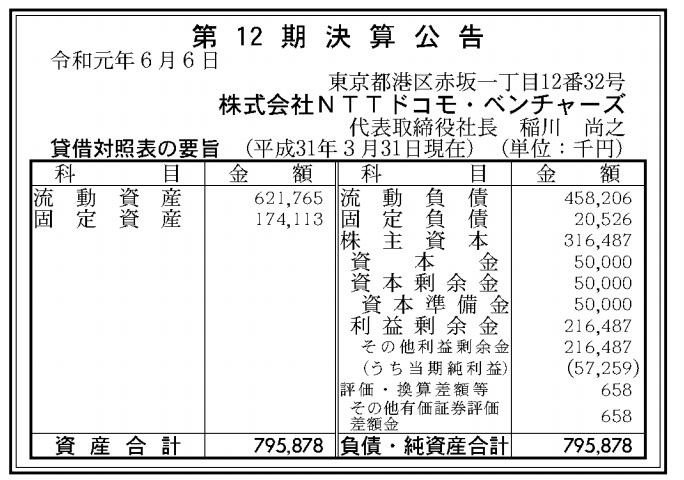 株式会社NTTドコモ・ベンチャーズ 売上高