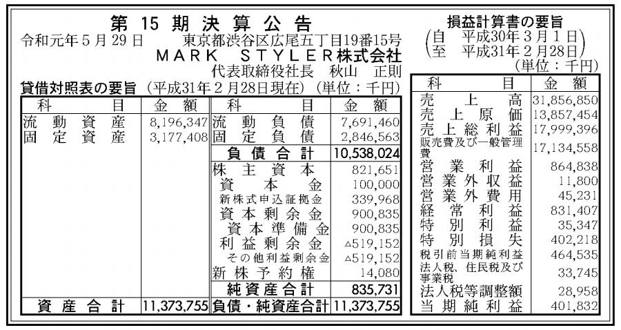 MARK STYLER株式会社 売上高