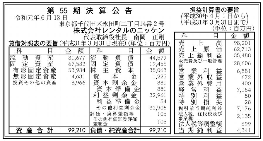 株式会社レンタルのニッケン 売上高