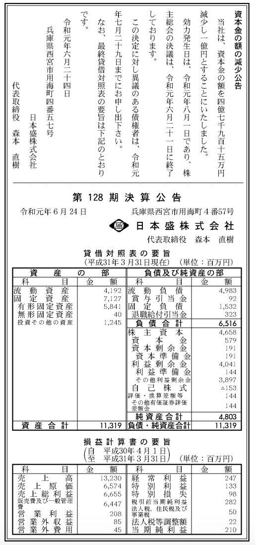 日本盛株式会社 売上高