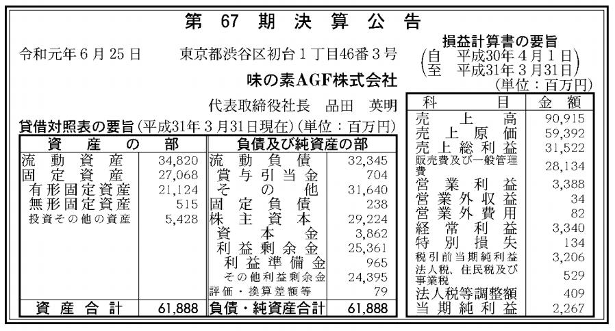 味の素AGF株式会社 売上高