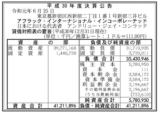 アフラック・インターナショナル・インコーポレーテッド 売上高