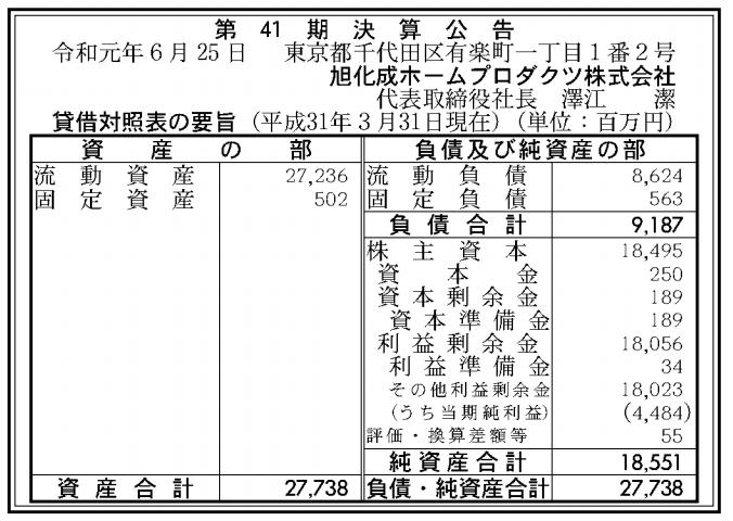 旭化成ホームプロダクツ株式会社 売上高