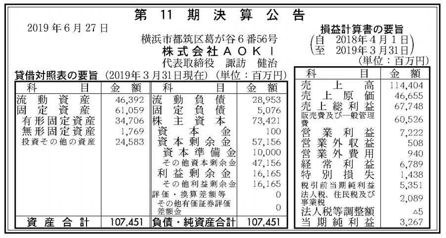 株式会社AOKI 売上高
